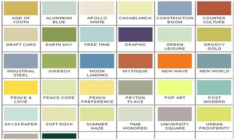 interior paint color chart ideas historic paint colors pt 1 como bungalow walmart interior