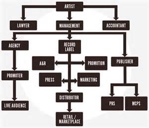 hitheater floor plan house chart diagram court diagram elsavadorla