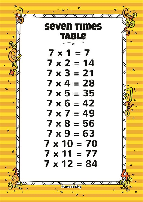 how to teach my child times tables seven times table and random test song with