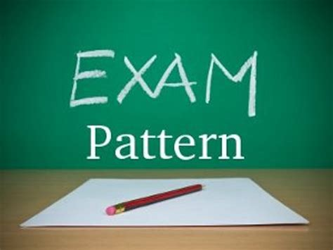 exam pattern of jam 2016 joint admission test jam 2015 pattern and schedule
