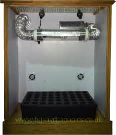 hydroponic grow cabinet plans coffee table sizes standard