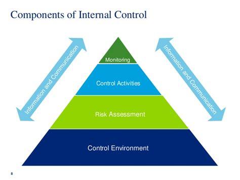 coso internal control integrated framework principles internal control integrated framework coso download pdf