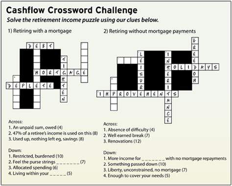 printable retirement puzzles solving your monthly mortgage payment puzzle equity