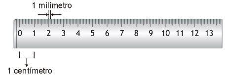 regla en pulgadas para imprimir agosto 2013 expresion grafica