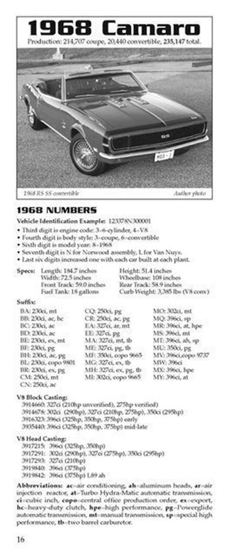 camaro white book camaro white book 1967 2011 options production codes vin
