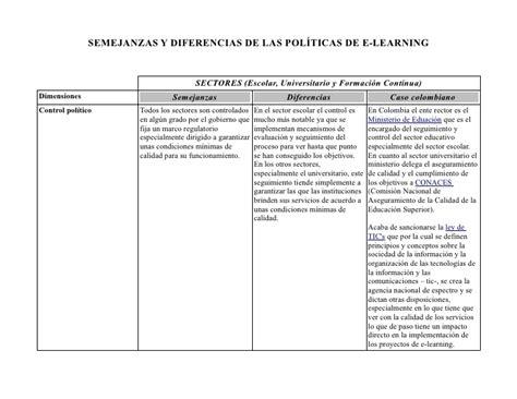 semejanzas y diferencias en las principales corrientes de semejanzas y diferencias de las pol 237 ticas en e learning