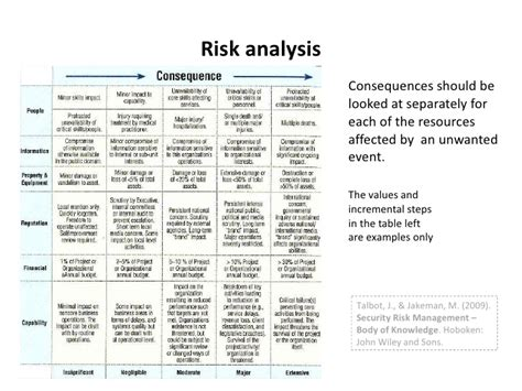 Supply Chain Risk 2011 Supply Chain Assessment Template