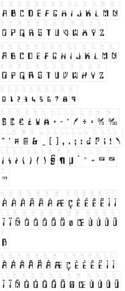 Dafont Robot | homemade robot font dafont com