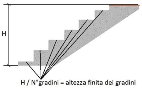 come calcolare una scala interna tracciatura scale come tracciare misurare e posare i gradini