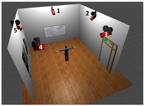smart room privacy preserving smart room analytics 187 smart lighting engineering research center boston