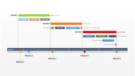 Office Timeline Gantt Chart For Powerpoint Free Templates Powerpoint Gantt Chart Template Free