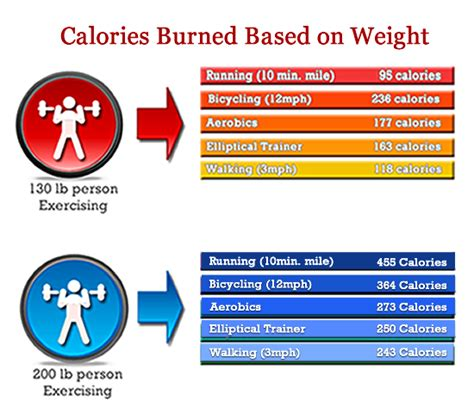 mission nutrition calories matter but they don t count at least not the way you think they do books balancing calories