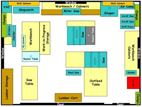 layout of workshop pdf jack loganbill s shop layout