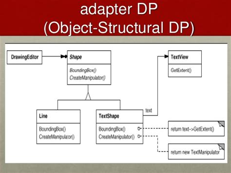 design pattern lectures design pattern lecture 3