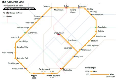 the circle line three new stations to loop on circle line todayonline