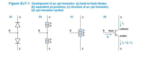 npn transistor with zener diode why can t two series connected diodes act as a bjt electrical engineering stack exchange