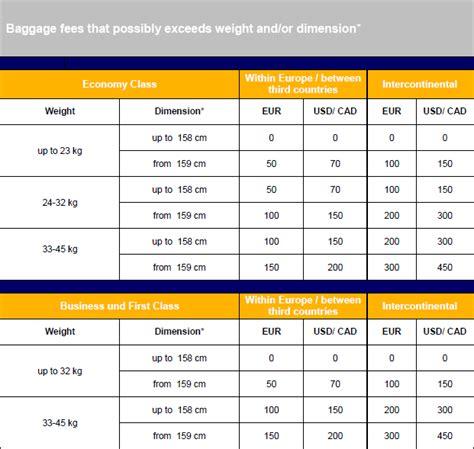 delta baggage fees delta baggage fees continental matches delta baggage fee