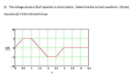 current waveform across capacitor the voltage across a 25uf capacitor is shown below chegg