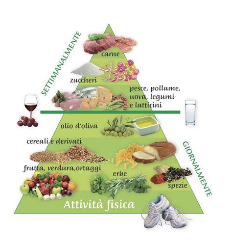 biochimica alimentare laboratorio di biochimica degli alimenti e della