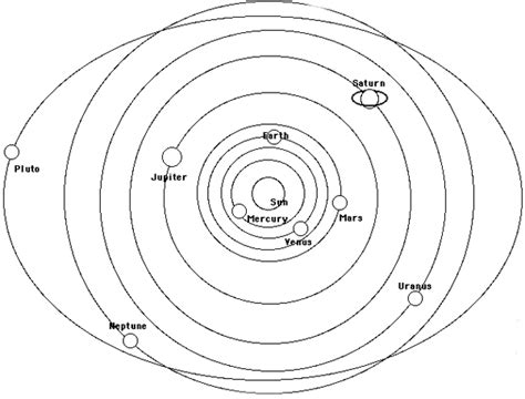 Solar System Coloring Pages Coloring Pages To Print Coloring Pages Of Solar System