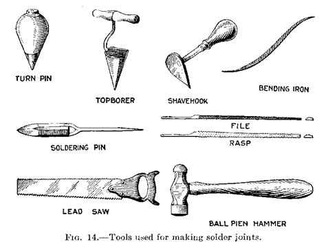Names Of Plumbing Tools by Some Tools Plumbers Use 2016
