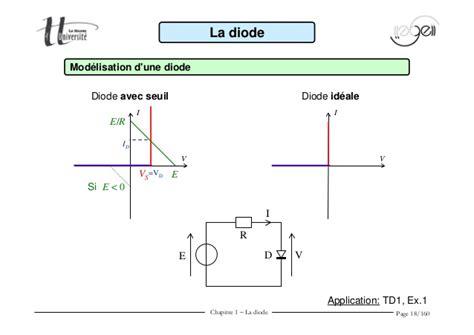 exercice diode resistance diode resistance dynamique 28 images cours d 233 lectronique diodes composants de base