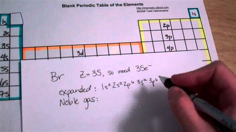 electron configuration  bromine br youtube
