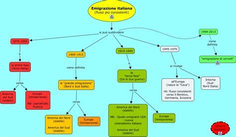 emigrazione interna italiana emigrazione totale