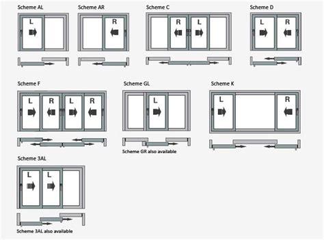door dimensions opening height door area net
