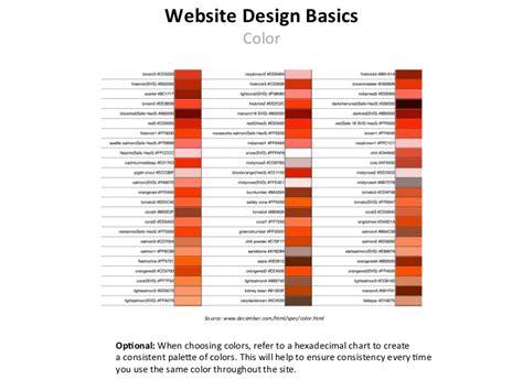 Html Design Basics | website design basics