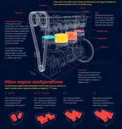 Electric Car Engine Mechanism How A Car Engine Works Animagraffs