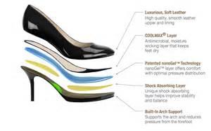 ukies engineers the world s most comfortable heels
