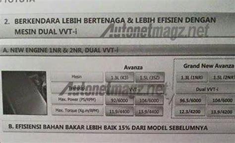 Switch Oli Avanza avanza xenia major change page 8 serayamotor