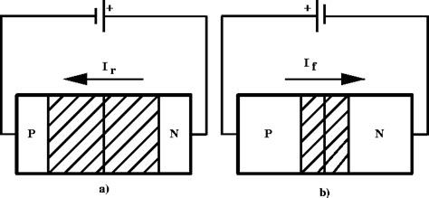 pn junction diode polarity current in the diode