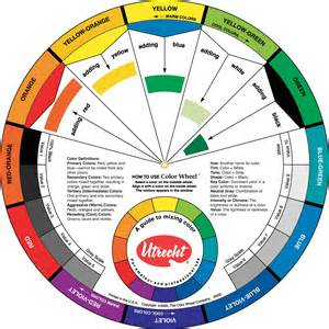 artist color wheel save on discount utrecht color wheel color guide more