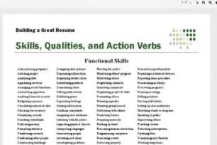 Best Resume Power Verbs by Resume Action Verbs Customer Service