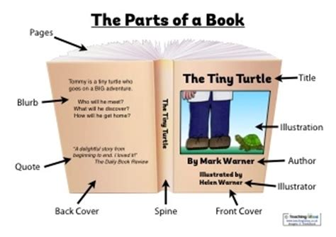 parts of the books with picture the parts of a book teaching ideas
