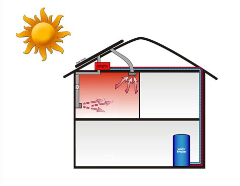 solar air heating systems for homes solar air heater collectors and adapters residential and commercial u s solar heating
