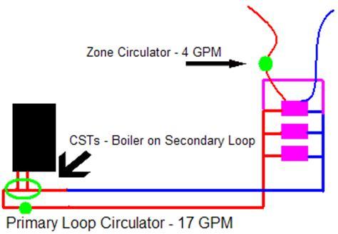 navien piping diagrams navien boiler wiring diagram navien get free image about