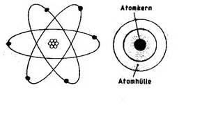 Masse Eines Protons Oberstufenphysik Atome Und Elektrische Ladung