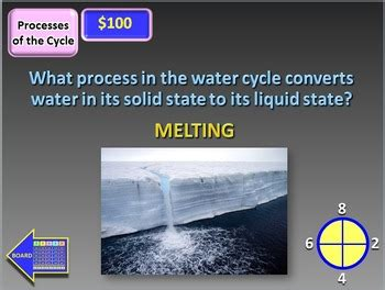 The Water Cycle Jeopardy By Tangstar Science Water Cycle Jeopardy