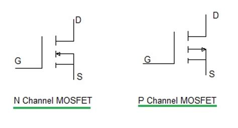 transistor vs mosfet difference mosfet vs bjt difference between mosfet and bjt