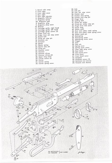 winchester 1894 parts diagram my quot new quot 1894 winchester