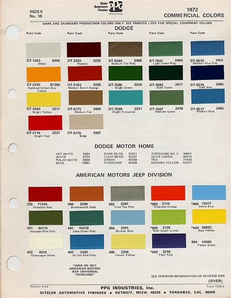 ppg auto paint colors 28 images 3 best images of metallic auto paint color chart dupont