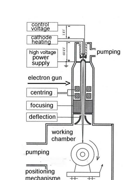 microwave transformer arc wiring diagram microwave