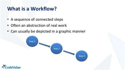 what is microsoft workflow what s new in windows workflow foundation wf 4 5