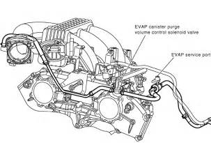 Fuel System Fault Nissan Xterra Where Is Located A Canister Purge Solenoid Valve