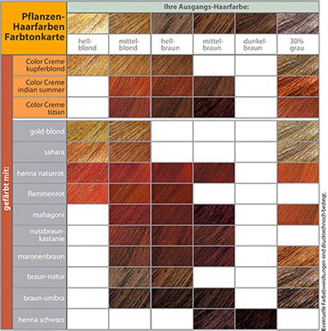n easy hair color chart clairol hair dye color chart images