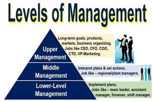 Origin Cargo Management Definition What Is A Manager Definition And Meaning Market