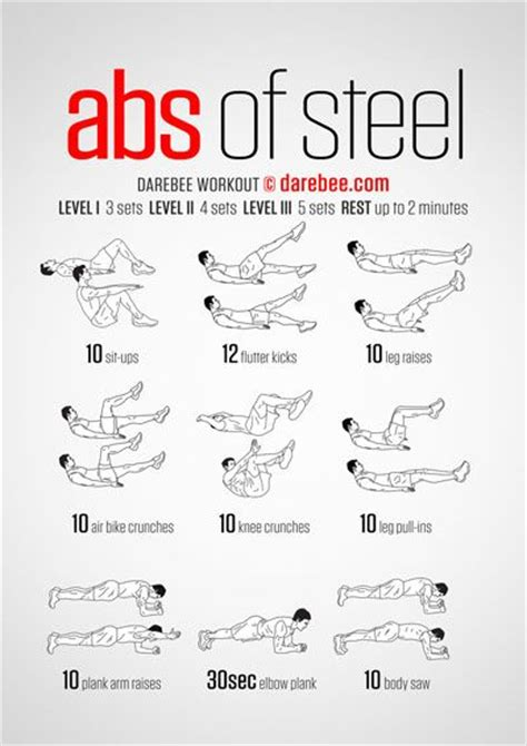 abs of steel workout ab workouts abs